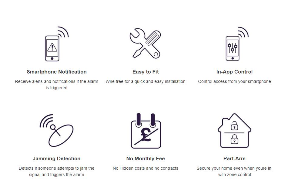 Yale smart home app